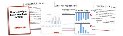 How to Analyze Restaurant Data in 2021 Presentation by Mirus