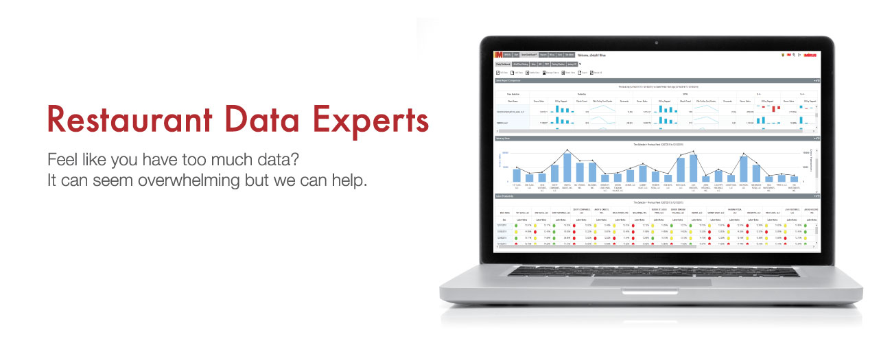 Restaurant Data Experts