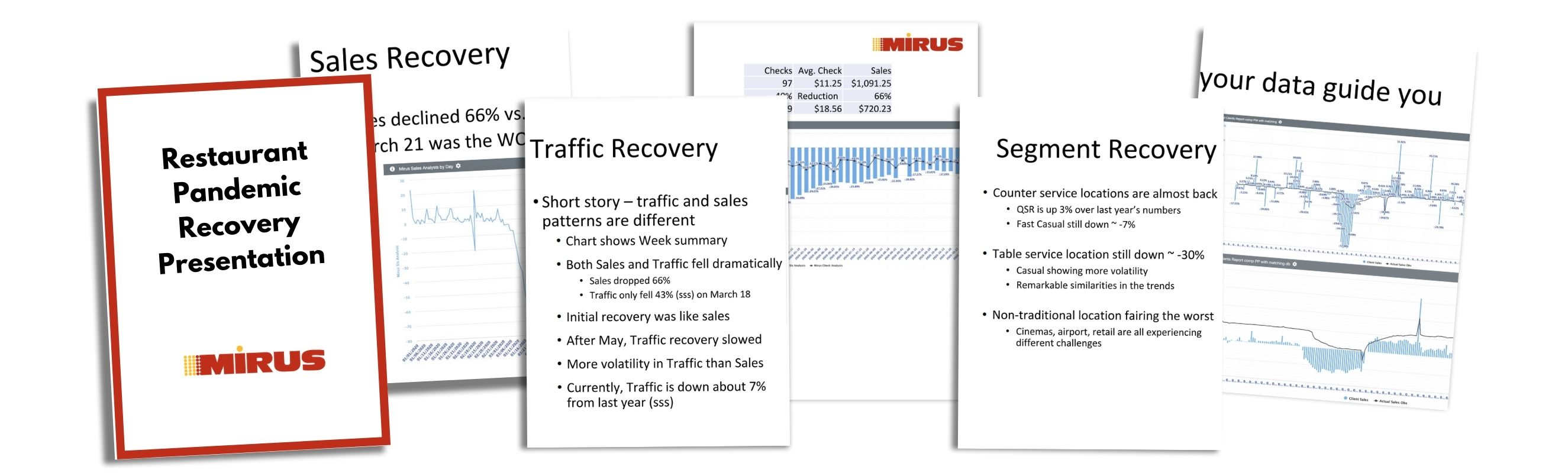 Restaurant Pandemic Recovery Presentation by Mirus