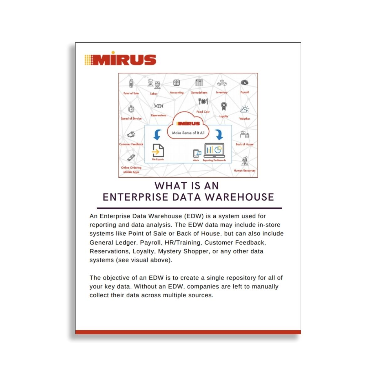 What is an Enterprise Data Warehouse Graphic